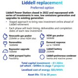 AGL's Liddell power station replacement plan.