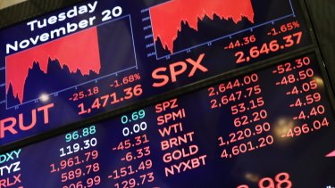 Late last year sharemarkets were a sea of red. They've bounced back this month but investors remain anxious.