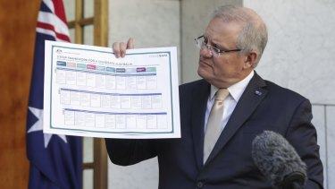"""Prime Minister Scott Morrison with his """"roadmap'' for pandemic recovery."""