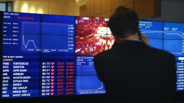 Day trading during a wild stockmarket is fraught with danger.