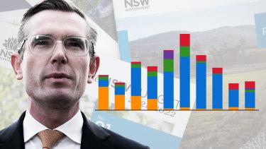NSW budget seven graphs