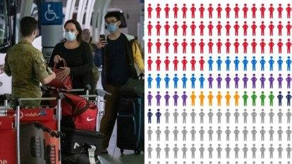 United States, UK now make up the bulk of new hotel quarantine cases