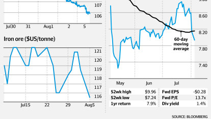 Worst day of the year for ASX as China's currency play wipes $38bn from stocks