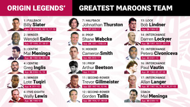 The greatest Queensland State of Origin team of all time, voted by Nine's expert judging panel.