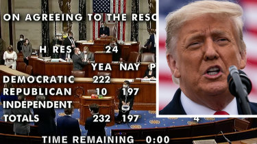 Donald Trump has become the only US president to be impeached twice by the House of Representatives.