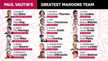 Paul Vautin's greatest Queensland team.