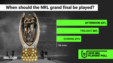 Back to the future for NRL grand finals.