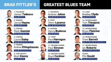 Brad Fittler's Greatest Blues team