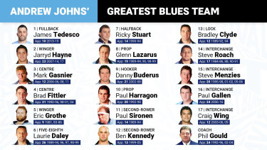 The team Andrew Johns selected as his greatest NSW side ahead of the 40-year anniversary of State of Origin.