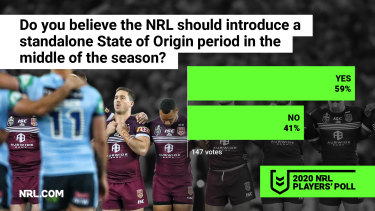 The players want the NRL competition to be brought to a halt for Origin.