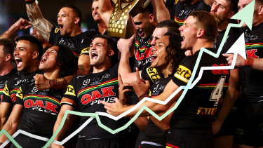 The Panthers have reached the top of the mountain. Can their stock rise any further?