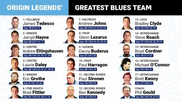 The greatest NSW team of the past 40 years, voted by Nine's expert commentary team.