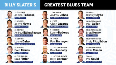 Billy Slater couldn't leave out Brett Morris given his efforts in a NSW jersey.