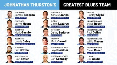 Johnathan Thurston's greatest NSW team.