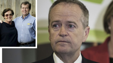 Bill Shorten and (inset) pictured with his mother, Ann.
