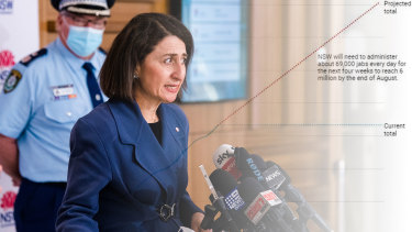composite - Coronavirus- COVID 19. Daily Health briefing Premier Gladys Berejiklian, Health Minister Brad Hazzard, NSW Chief Health Officer Dr Kerry Chant and NSW Police Deputy Commissioner Gary Worboys. Photographed Wednesday 4th August 2021. Photograph by James Brickwood. SMH NEWS 210804 with graph of vaccine rate requirement to hit target