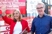 Climate change, education and stadiums: how Coogee voted