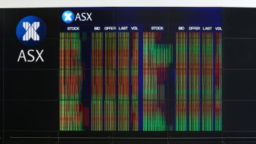 The ASX had a very quiet start to the week.