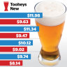 Graphic on the prices of beer in Sydney