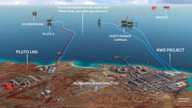 The Burrup Hub mega-project encompasses tapping Browse and Scarborough, expanding and connecting Pluto and North West Shelf plants to process the gas, and connecting it all via pipelines.