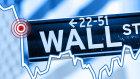 Wall st markets live