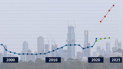 Nine graphs to explain Victoria's record debt, deficit and just what it will cost