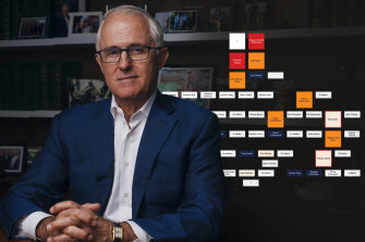"""A long-running investigation into the leaking of Malcolm Turnbull's memoir has netted thousands in settlement payments and drawn in top ranking Coalition leaders in a """"family tree"""" revealing who received the manuscript and forwarded it on."""