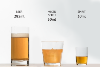 What an Australian standard drink of 10 grams of pure alcohol looks like.