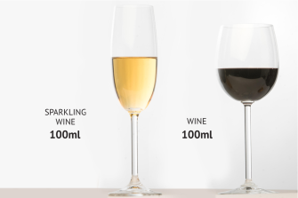 Does your glass of wine look like this? If there's more there, it's more than a standard drink.