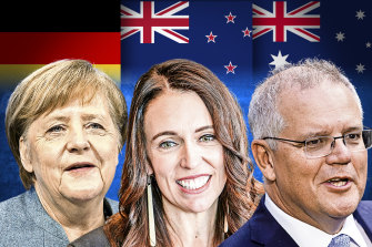 Australia made the top 10 in a global soft power index, while Germany was number one and New Zealand had the biggest rise.