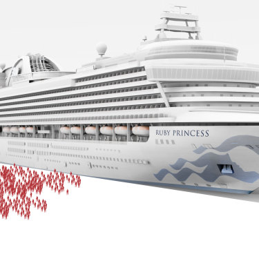 Ruby Princess artist's impression.