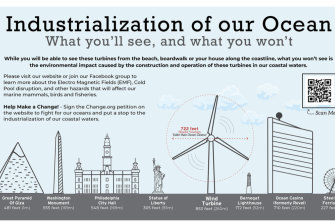A poster, by the Save our Shoreline group, opposing the proposed offshore wind farm in New Jersey.