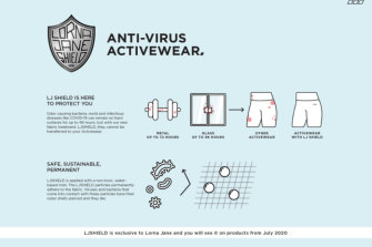 Lorna Jane has rebranded its 'anti-viral' activewear range and updated  its description of the product on its website.