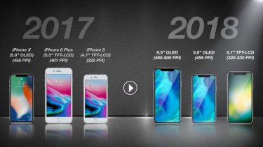 Renders of the 2018 iPhones, drawn up by KGI based on supply chain sources in late 2017.