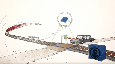 A still from a Wavetrain promotional video demonstrating the operation of the patented rail technology.
