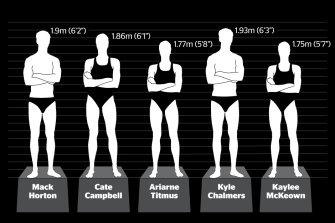 Most swimmers are taller than average.