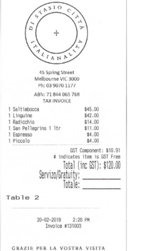 The bill: Di Stasio Citta, 45 Spring Street, Melbourne.