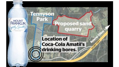 Coca-Cola fears sand mine will pollute secret bottled water source