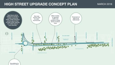 High Street upgrade concept plan.