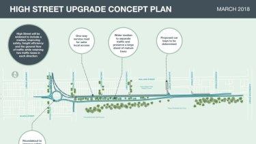 High Street upgrade concept plan.