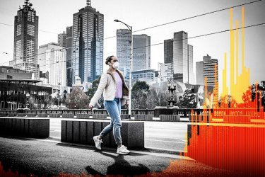 Lead image for COVID-19 presser. Person wearing mask walking through Melbourne