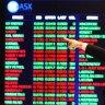 Australian shares closed the week higher despite the trade war escalating.