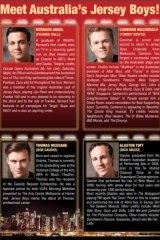 Meet Australia's Jersey Boys: The big reveal when Bernard Angel was announced as Frankie Valli.