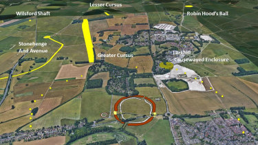 The shafts form a circle more than two kilometres in diameter which encloses an area greater than three square kilometres around the Durrington Walls henge, one of Britain's largest henge monuments and close to Stonehenge.