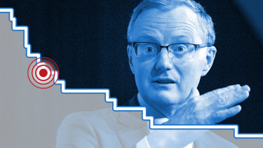 The ASX is set to drop with the RBA rate decision ahead.