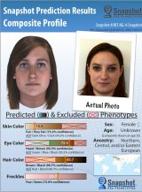 A sample Snapshot prediction result using a volunteer.