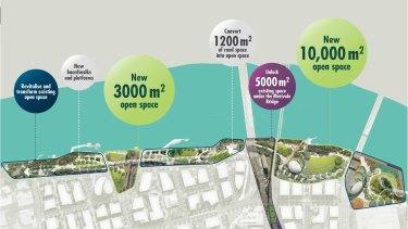 Draft of the Kurilpa Riverfront Renewal Master Plan.