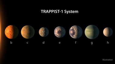 An artist's impression of the TRAPPIST-1 planetary system based on available data about their diameters.