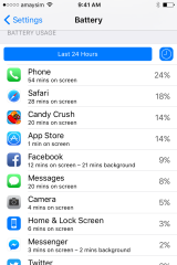 Facebook chews up more battery power than an app with more active screen use, thanks to mysterious background activity.