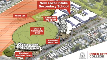 Artist impressions of the new school near Subiaco Oval.